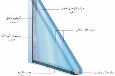 شیشه 2جداره